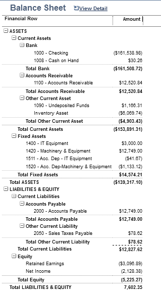 NetSuite Balance Sheet