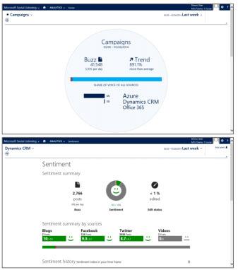Microsoft Dynamics CRM Social Listening