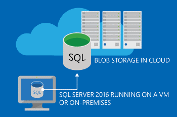 sql-cloud-storage
