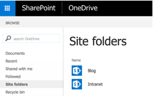 OneDrive for Business Site Folders