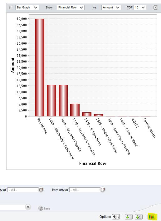 NetSuite Graph
