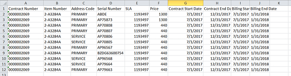 Contract Details Dynamics GP