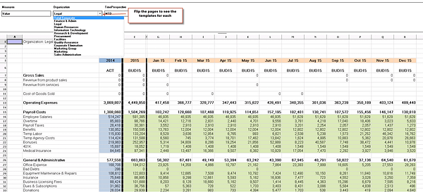 Prophix Budgeting and Reporting