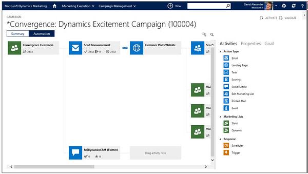 Microsoft Dynamics Marketing Drag and Drop