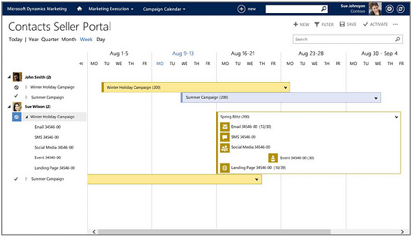 Dynamics CRM 2015 - Contacts Seller Portal