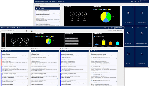 New interactive service hub dashboards and forms help you prioritize workloads