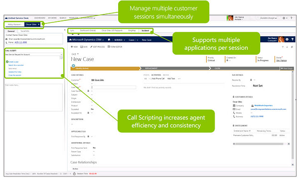 Microsoft Dynamics CRM Unified Servicedesk