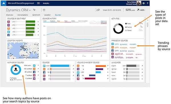 Microsoft Social Engagement Sources
