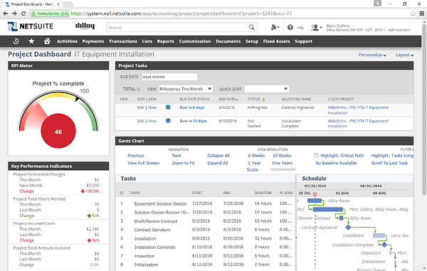 NetSuite Project Dashboard