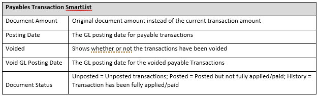 GP Payables Transaction SmartList
