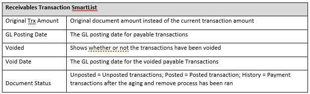 GP Receivables Transaction SmartList