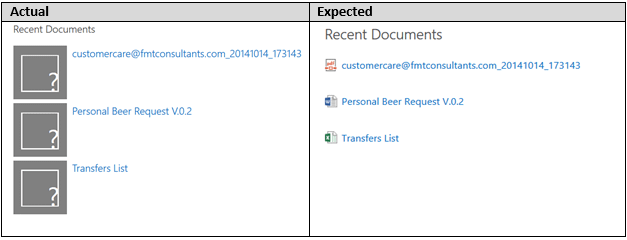 SharePoint 2013 - Content Search Web Part Does Not Retain Properties When Creating a Site From a Custom Template